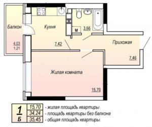 Входит ли площадь лоджии в общую площадь квартиры 2020