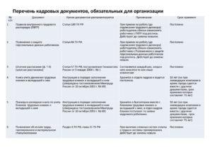 Обязательные кадровые документы в ооо 2020 и штрафы за их отсутствие