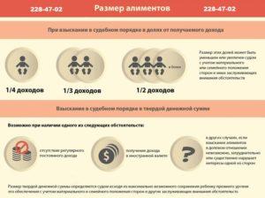 Размер минимальной выплаты алиментов