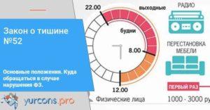 Время тишины в москве в выходные дни