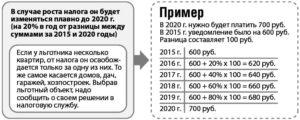 Расчет налога на загородный дом 2020