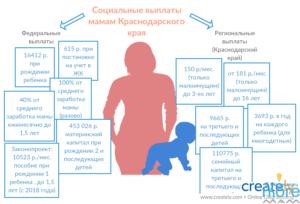 Единовременная выплата при рождении ребенка в 2020 в красноярском крае