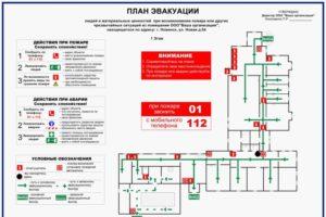 Косгу 2020 план эвакуации