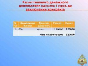 Выплаты контрактнику при подписании контракта 2020
