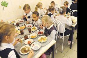 Кому положены бесплатные полдники в школе в москве в 2020 году