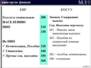 Новые косгу в бюджете с 2020 года таблица косгу скачать