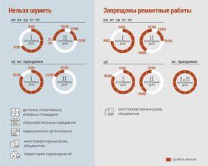 Время тишины в московской области в выходные