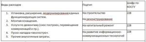 Косгу 228 монтажные работы