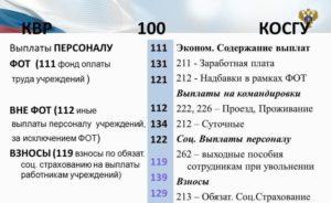 Косгу квр 323 косгу 262 в 2020 году для бюджетных учреждений