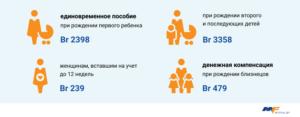 Рассчитать единовременное пособие при рождении ребенка в 2020 году