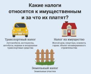Налог на дарение недвижимости с 2020 года для физических лиц