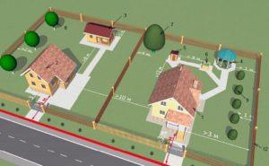Минимальные размеры жилого дома для ижс 2020