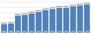 Военная ипотека в 2020 году сумма ежемесячная
