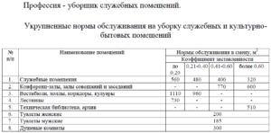 Еткс 2020 рабочих профессий уборщик бассейна