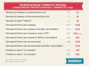 Сколько стоит проездной для школьника 2020 в москве