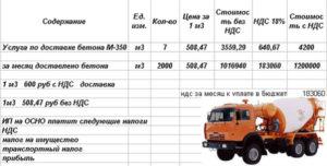 Отчёт ип в автоперевозках при работе с ндс