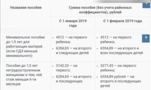 Декретные выплаты в 2020 году на второго ребенка