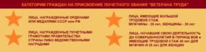 Закон 146-пк о ветеранах труда пермского края в 2020 году