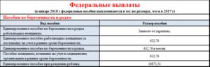 Региональные выплаты за 3ребенка рожденного до 31 декабря2017 в волгограде