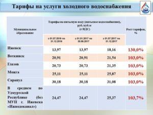 Тарифы на воду по счетчикам 2020 в иркутске