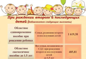 Единовременное пособие при рождении ребенка в московской области