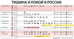 Закон тишины в москве в выходные