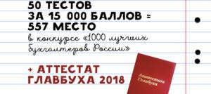 Тесты для главного бухгалтера с ответами 2020