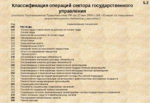 Косгу 310 расшифровка в 2020 году для казенных учреждений