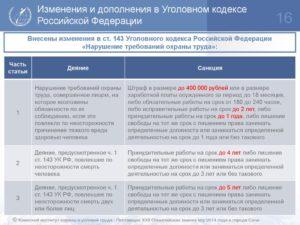 Госдума новое в часть 4 статьи 159 ук рф 2020 года
