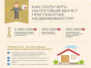 Имущественный вычет при продаже дачного дома в 2020