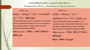 Расчет налога на енвд в 2020 курган
