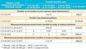 Выплаты за 3 ребенка в 2020 в волгоградской области