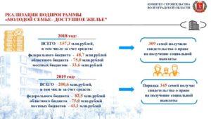 Бюджет 2020 года по программе молодая семья в саратове