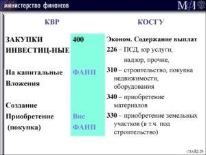 Квр 244 косгу 340 расшифровка в 2020 году для бюджетных учреждений
