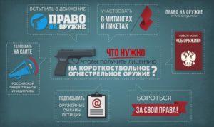 Продление лицензии на охотничье оружие 2020 что нужно