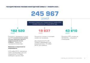 Все льготы для многодетных семей в 2020 году московская область