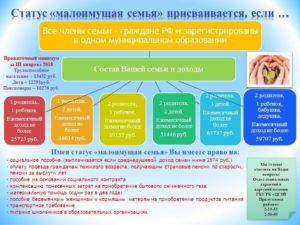 Где получить статус малоимущих в москве в 2020 году
