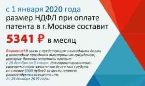 Для возврата ндфл патент в 2020 году
