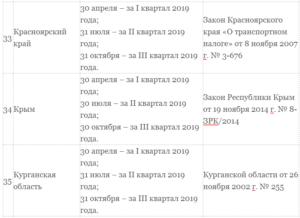 Закон приморского края о транспортном налоге на 2020 год