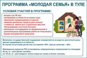 Государственная программа молодая семья программа 2020 самарская область условия