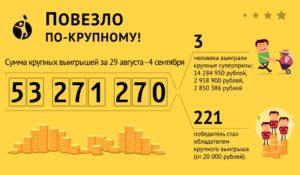 В случае выигыша джекпот в русское лото как перечисляются деньги