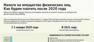 Закон московской области по налогу на имущество физических лиц в 2020 году