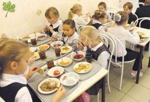 Бесплатное питание в беларуси в 2020 году