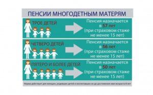Перерасчёт пенсии многодетным матерям в 2020г