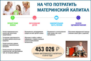 В течение какого времени переводят материнский капитал продавцу квартиры в 2020