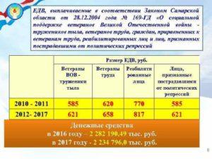 Закон о ветеранах труда самарская область 2020