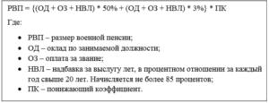 Калькулятор расчета военной пенсии с 1 октября 2020 года
