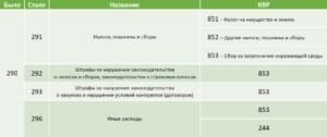 Бухгалтерия 243 квр какая статья