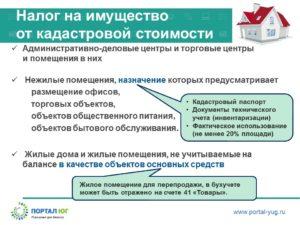 Перечень недвижимого имущества жилого облагаемого по кадастровой стоимости 2020 по москве