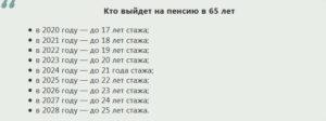 Выход на пенсию мужчинам в 2020 году в белоруссии